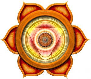 свадхистхана чакра